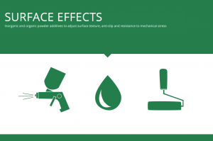 Finma - symbol - product category - surface effects